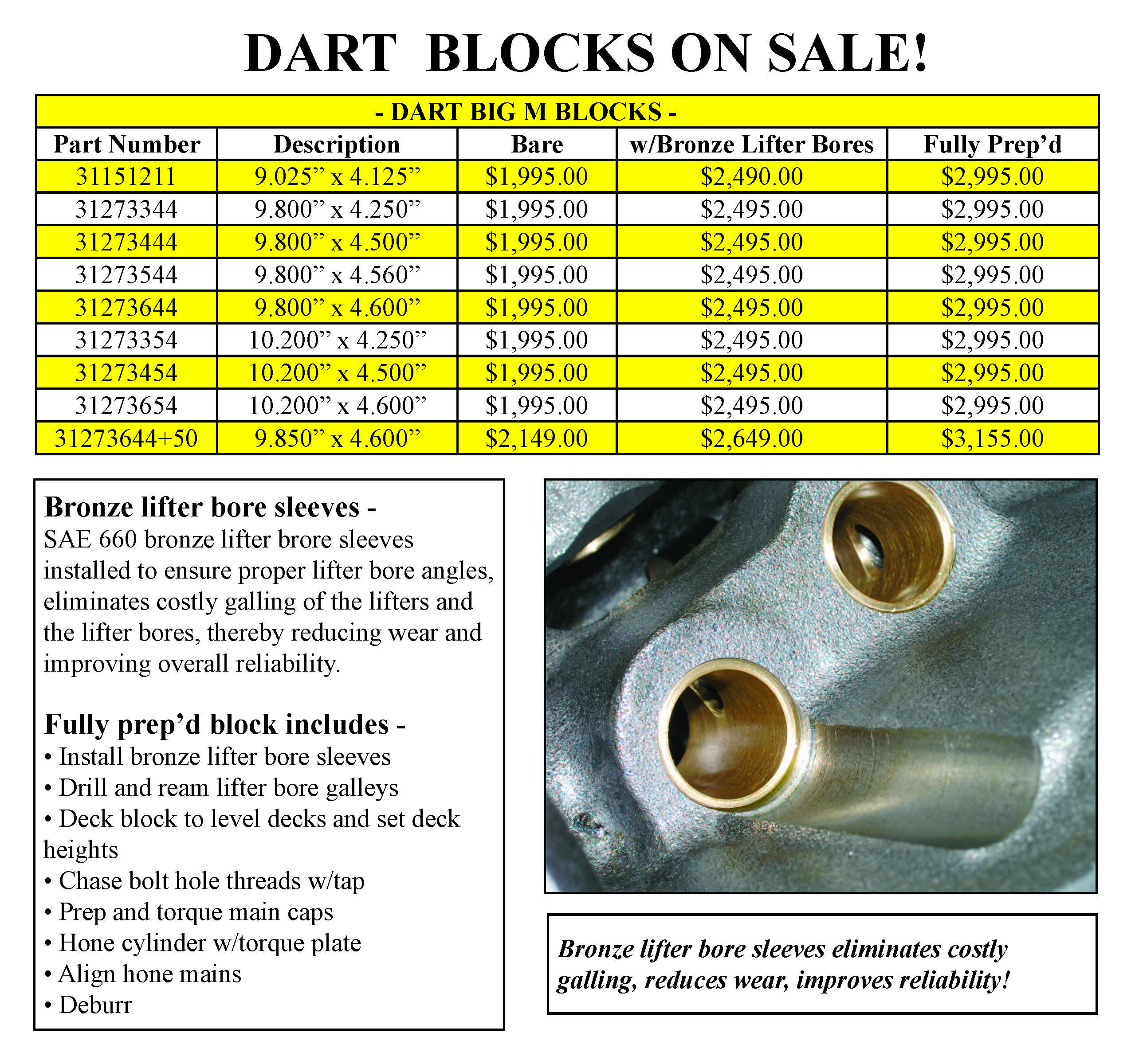 DART PREPPED BIG M BLOCKS2